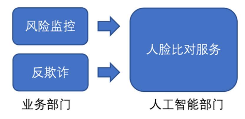 UCloud×PPDF :人工智能与科技的创新实践