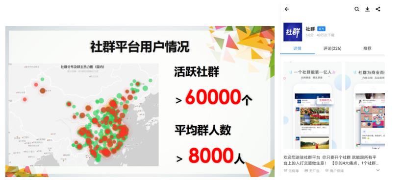 社群APP—完美实现了龚文祥老师说的自建粉丝池概念
